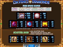 Make the Most from Betting with Davinci Diamond Slots no Deposit Bonus